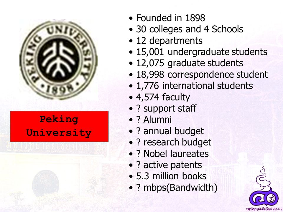 Chulalongkorn University Founded in 1917 19 colleges and 3 schools 137 departments 13,858 undergraduate students 5,135 graduate students 2,427 faculty .