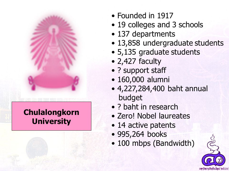 Chulalongkorn University Founded in 1917 19 colleges and 3 schools 137 departments 13,858 undergraduate students 5,135 graduate students 2,427 faculty