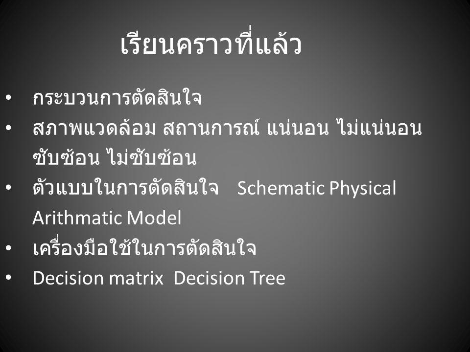 เรียนคราวที่แล้ว กระบวนการตัดสินใจ สภาพแวดล้อม สถานการณ์ แน่นอน ไม่แน่นอน ซับซ้อน ไม่ซับซ้อน ตัวแบบในการตัดสินใจ Schematic Physical Arithmatic Model เครื่องมือใช้ในการตัดสินใจ Decision matrix Decision Tree