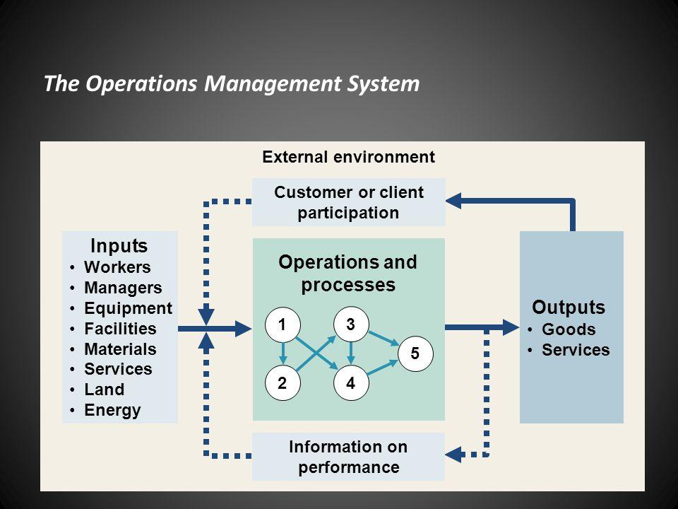 กลยุทธ์กระบวนการผลิต กระบวนการแปลงสภาพ – ธุรกิจ บริการและการผลิต –Process technology –Process strategy –Product-Process matrix