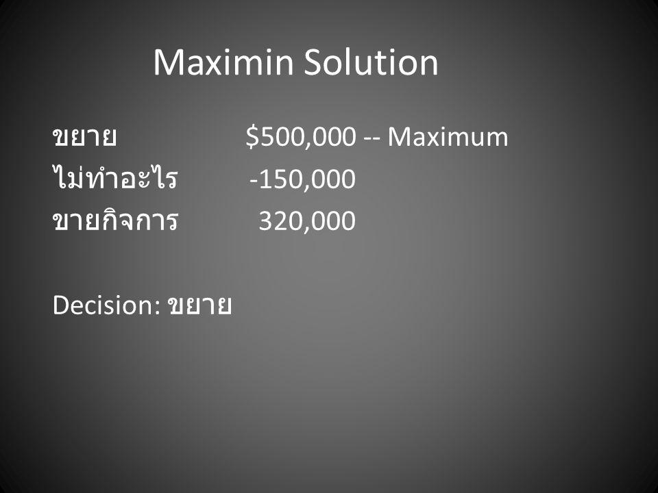 Maximin Solution ขยาย $500,000 -- Maximum ไม่ทำอะไร -150,000 ขายกิจการ 320,000 Decision: ขยาย