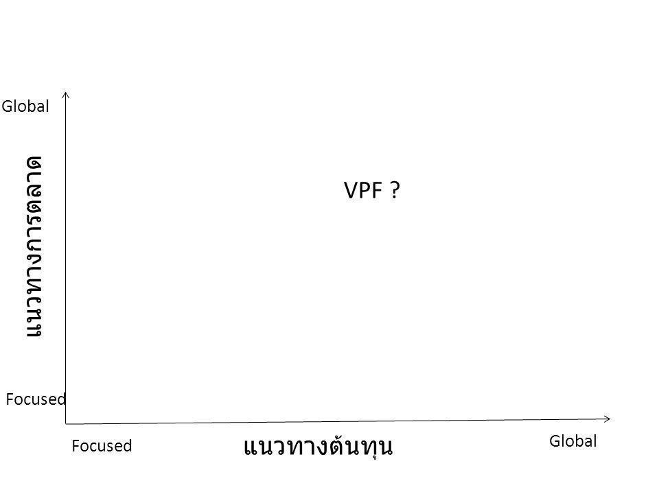 แนวทางการตลาด แนวทางต้นทุน Focused Global VPF ?