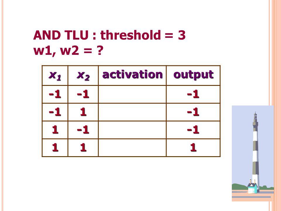 x1x1x1x1 x2x2x2x2activationoutput1 1 111 14 AND TLU : threshold = 3 w1, w2 = ?