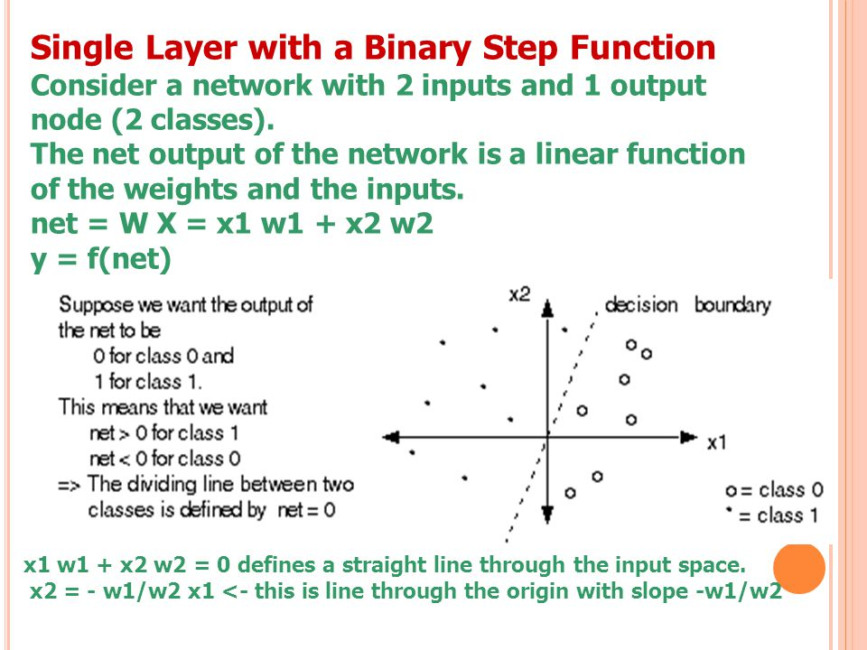 Single Layer with a Binary Step Function Consider a network with 2 inputs and 1 output node (2 classes). The net output of the network is a linear fun