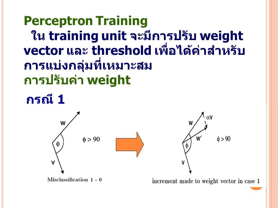 Perceptron Training ใน training unit จะมีการปรับ weight vector และ threshold เพื่อได้ค่าสำหรับ การแบ่งกลุ่มที่เหมาะสม การปรับค่า weight กรณี 1