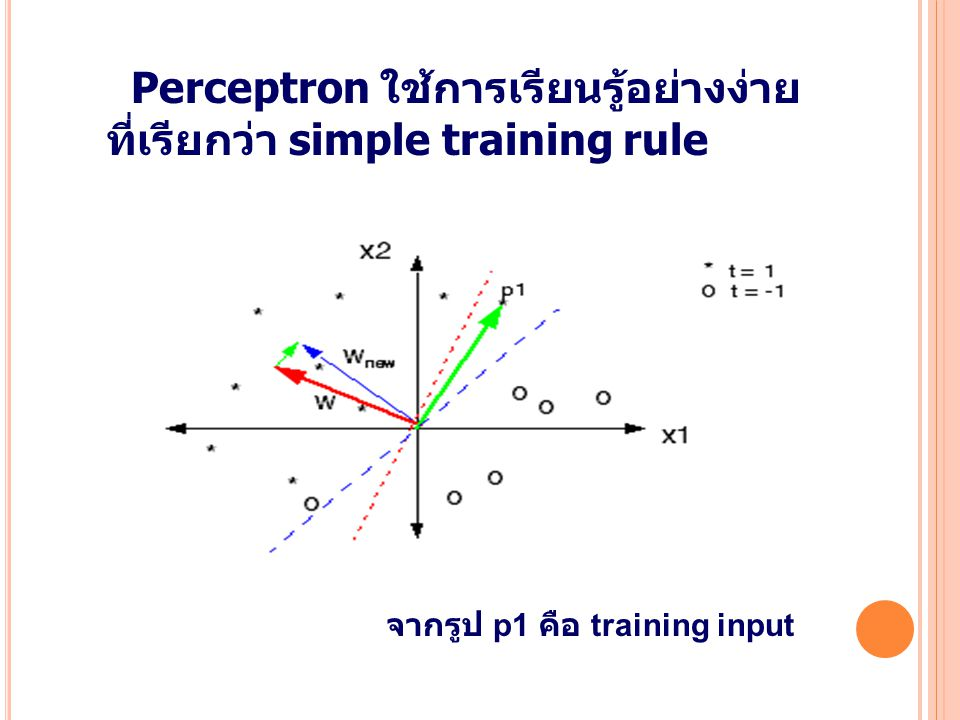 Perceptron ใช้การเรียนรู้อย่างง่าย ที่เรียกว่า simple training rule จากรูป p1 คือ training input