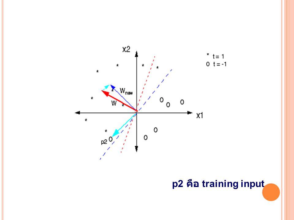 34 p2 คือ training input