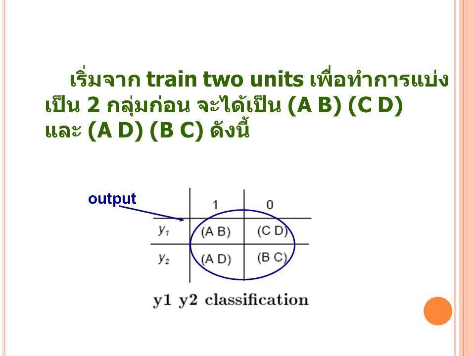 เริ่มจาก train two units เพื่อทำการแบ่ง เป็น 2 กลุ่มก่อน จะได้เป็น (A B) (C D) และ (A D) (B C) ดังนี้ output