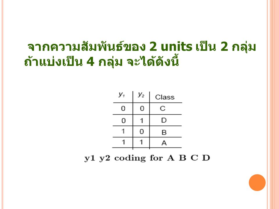 41 จากความสัมพันธ์ของ 2 units เป็น 2 กลุ่ม ถ้าแบ่งเป็น 4 กลุ่ม จะได้ดังนี้