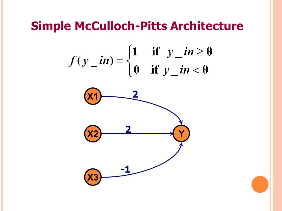 5 Simple McCulloch-Pitts Architecture X1 X2 Y X3 2 2