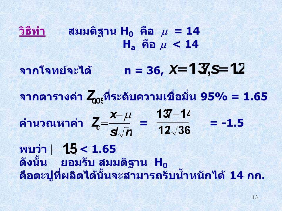 13 วิธีทำ สมมติฐาน H 0 คือ  = 14 H a คือ  < 14 จากโจทย์จะได้ n = 36, จากตารางค่า ที่ระดับความเชื่อมั่น 95% = 1.65 คำนวณหาค่า = = -1.5 พบว่า < 1.65 ด