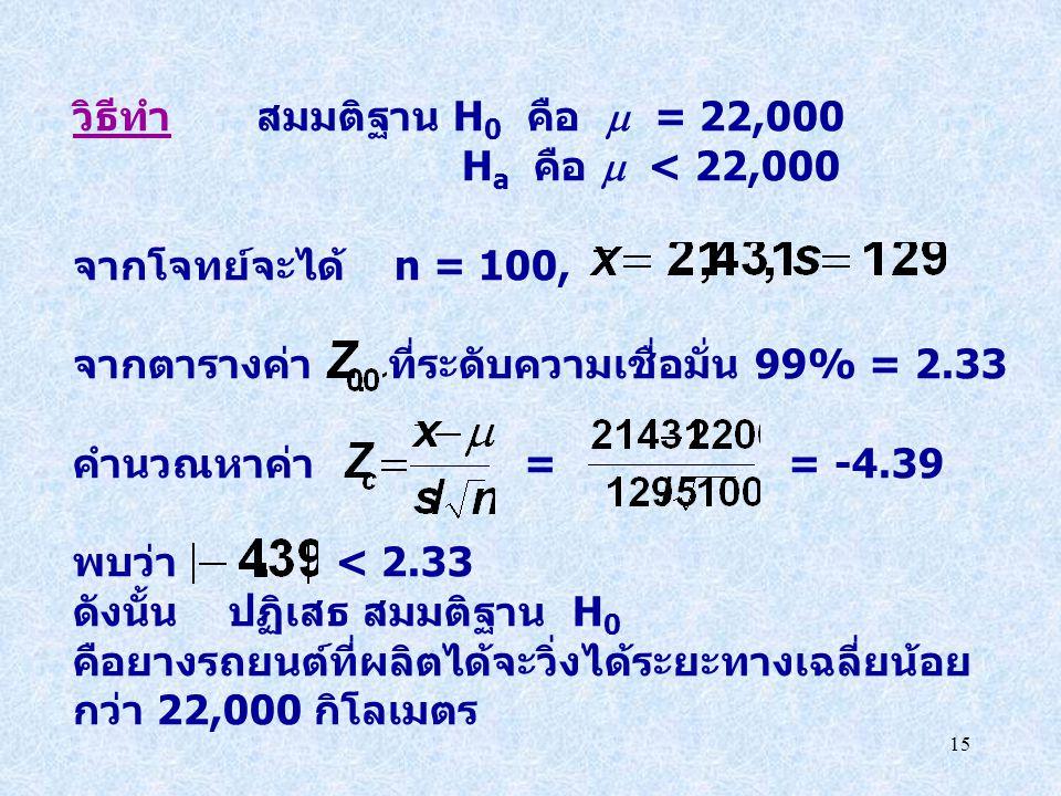 15 วิธีทำ สมมติฐาน H 0 คือ  = 22,000 H a คือ  < 22,000 จากโจทย์จะได้ n = 100, จากตารางค่า ที่ระดับความเชื่อมั่น 99% = 2.33 คำนวณหาค่า = = -4.39 พบว่