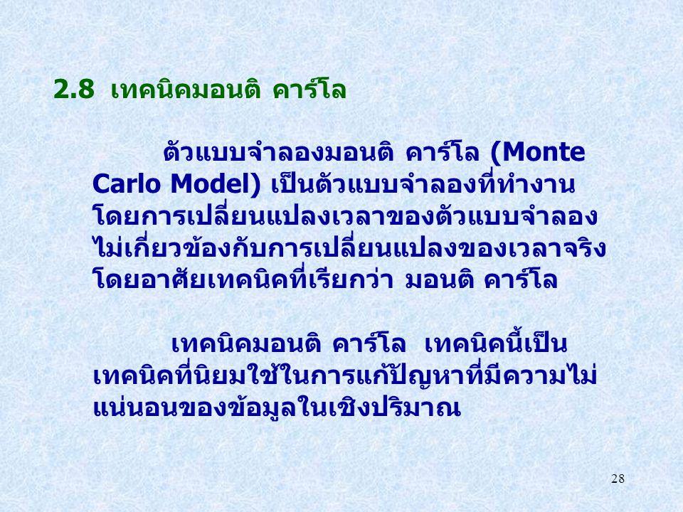 28 2.8 เทคนิคมอนติ คาร์โล ตัวแบบจำลองมอนติ คาร์โล (Monte Carlo Model) เป็นตัวแบบจำลองที่ทำงาน โดยการเปลี่ยนแปลงเวลาของตัวแบบจำลอง ไม่เกี่ยวข้องกับการเ