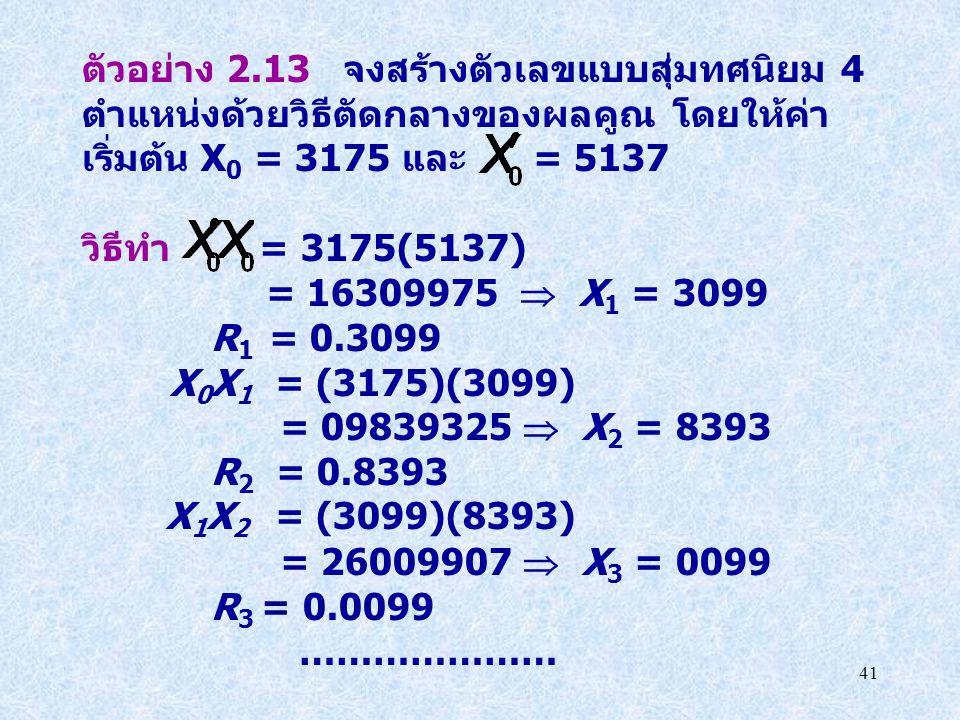 41 ตัวอย่าง 2.13 จงสร้างตัวเลขแบบสุ่มทศนิยม 4 ตำแหน่งด้วยวิธีตัดกลางของผลคูณ โดยให้ค่า เริ่มต้น X 0 = 3175 และ = 5137 วิธีทำ = 3175(5137) = 16309975 