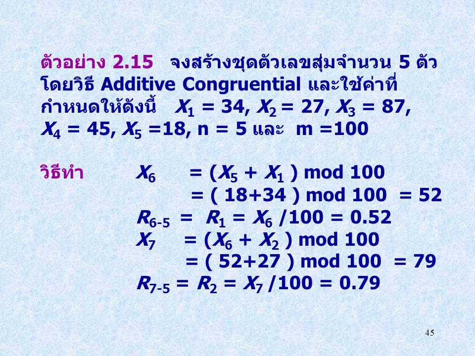 45 ตัวอย่าง 2.15 จงสร้างชุดตัวเลขสุ่มจำนวน 5 ตัว โดยวิธี Additive Congruential และใช้ค่าที่ กำหนดให้ดังนี้ X 1 = 34, X 2 = 27, X 3 = 87, X 4 = 45, X 5