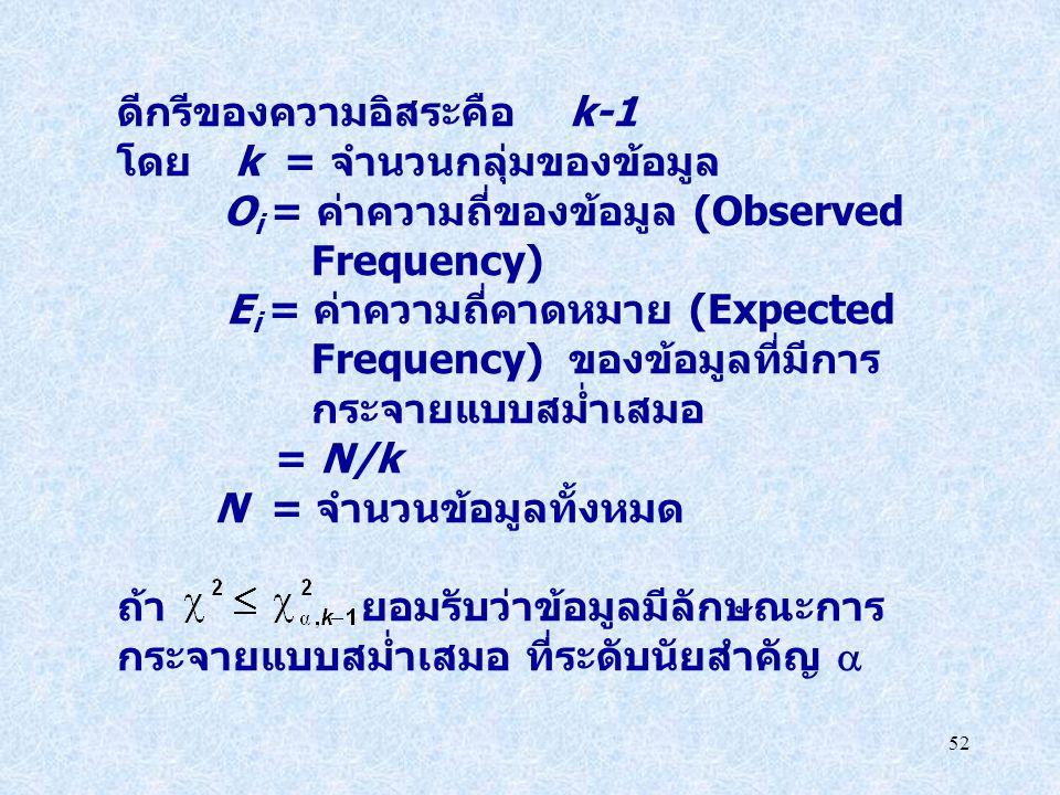 52 ดีกรีของความอิสระคือ k-1 โดย k = จำนวนกลุ่มของข้อมูล O i = ค่าความถี่ของข้อมูล (Observed Frequency) E i = ค่าความถี่คาดหมาย (Expected Frequency) ขอ
