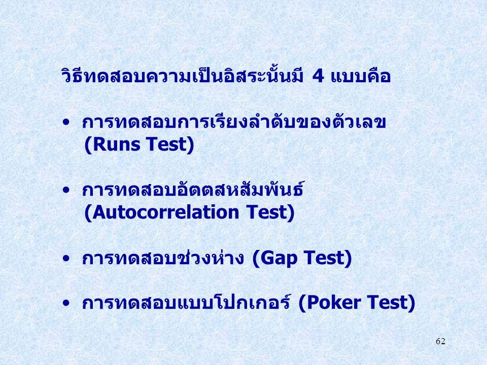62 วิธีทดสอบความเป็นอิสระนั้นมี 4 แบบคือ การทดสอบการเรียงลำดับของตัวเลข (Runs Test) การทดสอบอัตตสหสัมพันธ์ (Autocorrelation Test) การทดสอบช่วงห่าง (Ga