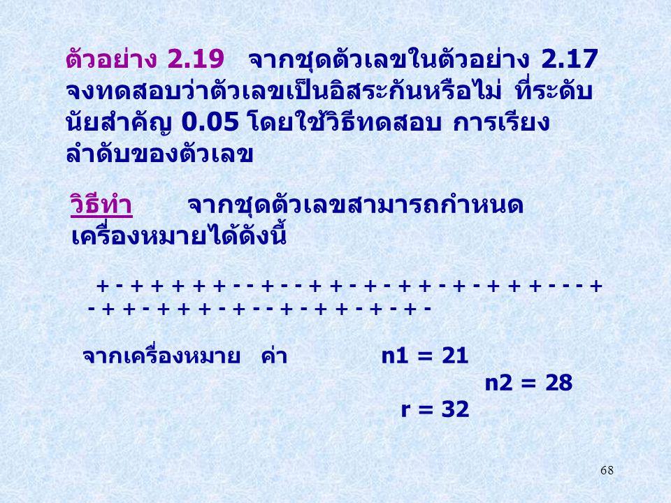 68 ตัวอย่าง 2.19 จากชุดตัวเลขในตัวอย่าง 2.17 จงทดสอบว่าตัวเลขเป็นอิสระกันหรือไม่ ที่ระดับ นัยสำคัญ 0.05 โดยใช้วิธีทดสอบ การเรียง ลำดับของตัวเลข วิธีทำ