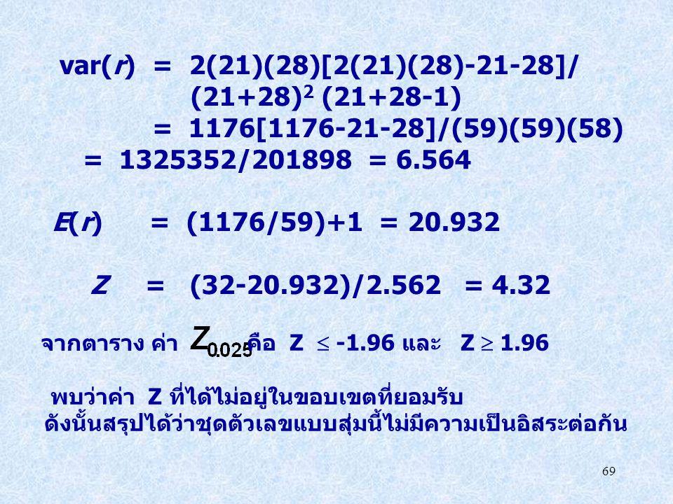 69 var(r) = 2(21)(28)[2(21)(28)-21-28]/ (21+28) 2 (21+28-1) = 1176[1176-21-28]/(59)(59)(58) = 1325352/201898 = 6.564 E(r) = (1176/59)+1 = 20.932 Z = (