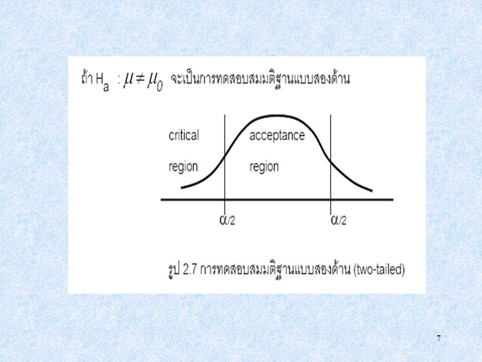 18 2.7.2 การทดสอบลักษณะการกระจาย วิธีการทดสอบที่นิยมใช้กันอยู่มี 2 วิธีคือ - การทดสอบแบบไคร์สแควร์ (  2 - test) - การทดสอบแบบโครโมโกรอฟ-สเมอร์นอฟ (Komogorov-Smirnov test)
