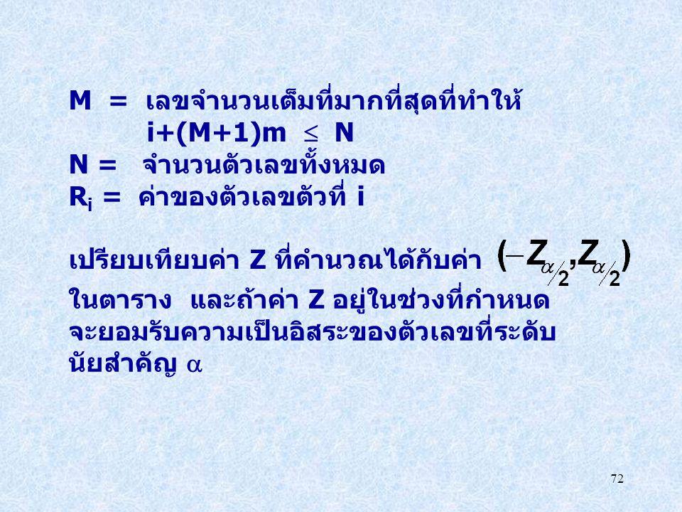 72 M = เลขจำนวนเต็มที่มากที่สุดที่ทำให้ i+(M+1)m  N N = จำนวนตัวเลขทั้งหมด R i = ค่าของตัวเลขตัวที่ i เปรียบเทียบค่า Z ที่คำนวณได้กับค่า ในตาราง และถ