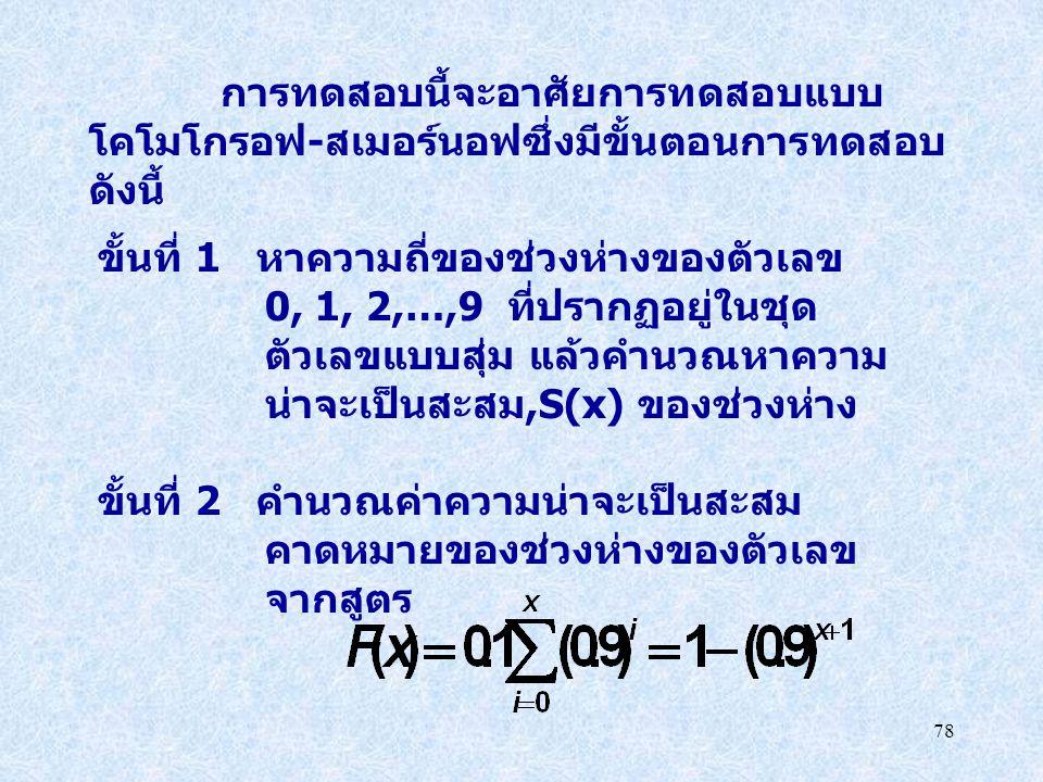 78 การทดสอบนี้จะอาศัยการทดสอบแบบ โคโมโกรอฟ-สเมอร์นอฟซึ่งมีขั้นตอนการทดสอบ ดังนี้ ขั้นที่ 1 หาความถี่ของช่วงห่างของตัวเลข 0, 1, 2,…,9 ที่ปรากฏอยู่ในชุด