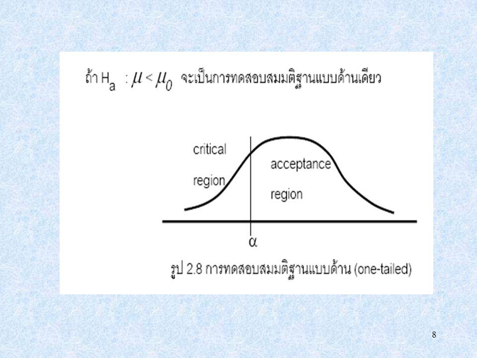 9 ขั้นตอนของการตรวจสอบสมมติฐาน 1.ตั้งสมมติฐาน H 0 และ H a 2.
