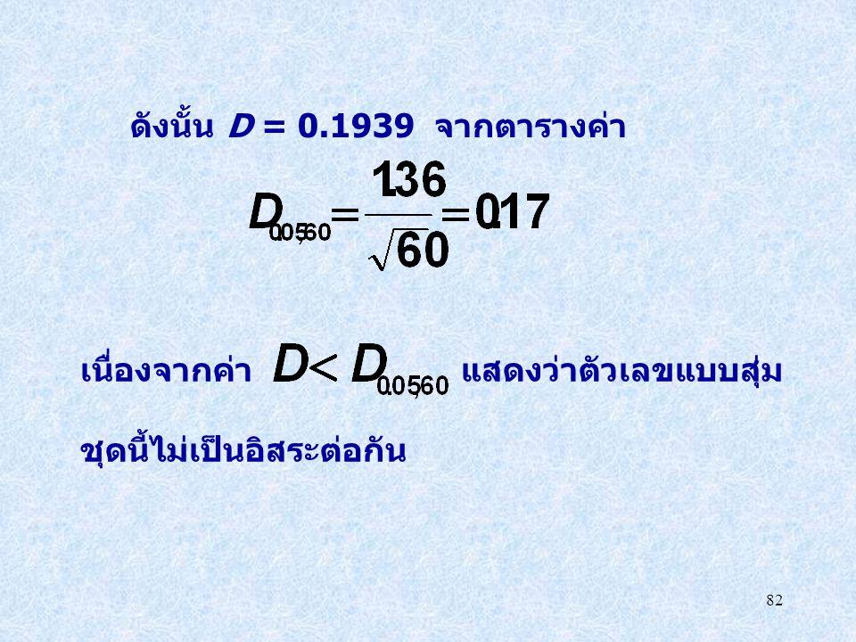 82 ดังนั้น D = 0.1939 จากตารางค่า เนื่องจากค่า แสดงว่าตัวเลขแบบสุ่ม ชุดนี้ไม่เป็นอิสระต่อกัน