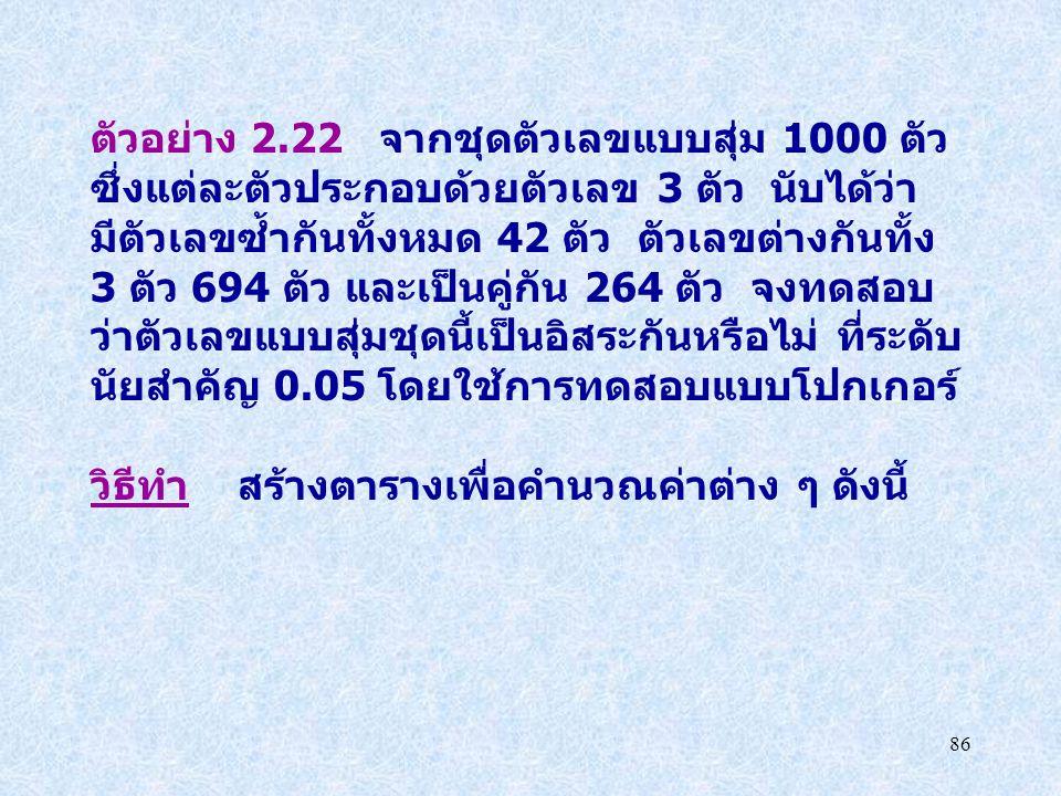 86 ตัวอย่าง 2.22 จากชุดตัวเลขแบบสุ่ม 1000 ตัว ซึ่งแต่ละตัวประกอบด้วยตัวเลข 3 ตัว นับได้ว่า มีตัวเลขซ้ำกันทั้งหมด 42 ตัว ตัวเลขต่างกันทั้ง 3 ตัว 694 ตั