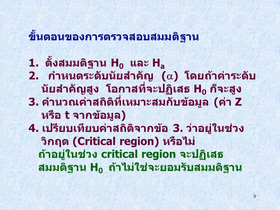 9 ขั้นตอนของการตรวจสอบสมมติฐาน 1. ตั้งสมมติฐาน H 0 และ H a 2. กำหนดระดับนัยสำคัญ (  ) โดยถ้าค่าระดับ นัยสำคัญสูง โอกาสที่จะปฏิเสธ H 0 ก็จะสูง 3. คำนว