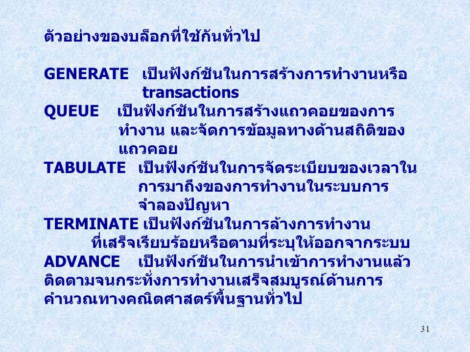 31 ตัวอย่างของบล็อกที่ใช้กันทั่วไป GENERATE เป็นฟังก์ชันในการสร้างการทำงานหรือ transactions QUEUE เป็นฟังก์ชันในการสร้างแถวคอยของการ ทำงาน และจัดการข้