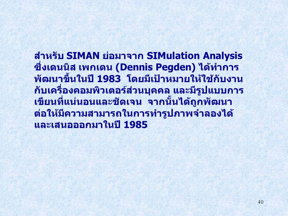 40 สำหรับ SIMAN ย่อมาจาก SIMulation Analysis ซึ่งเดนนิส เพกเดน (Dennis Pegden) ได้ทำการ พัฒนาขึ้นในปี 1983 โดยมีเป้าหมายให้ใช้กับงาน กับเครื่องคอมพิวเ