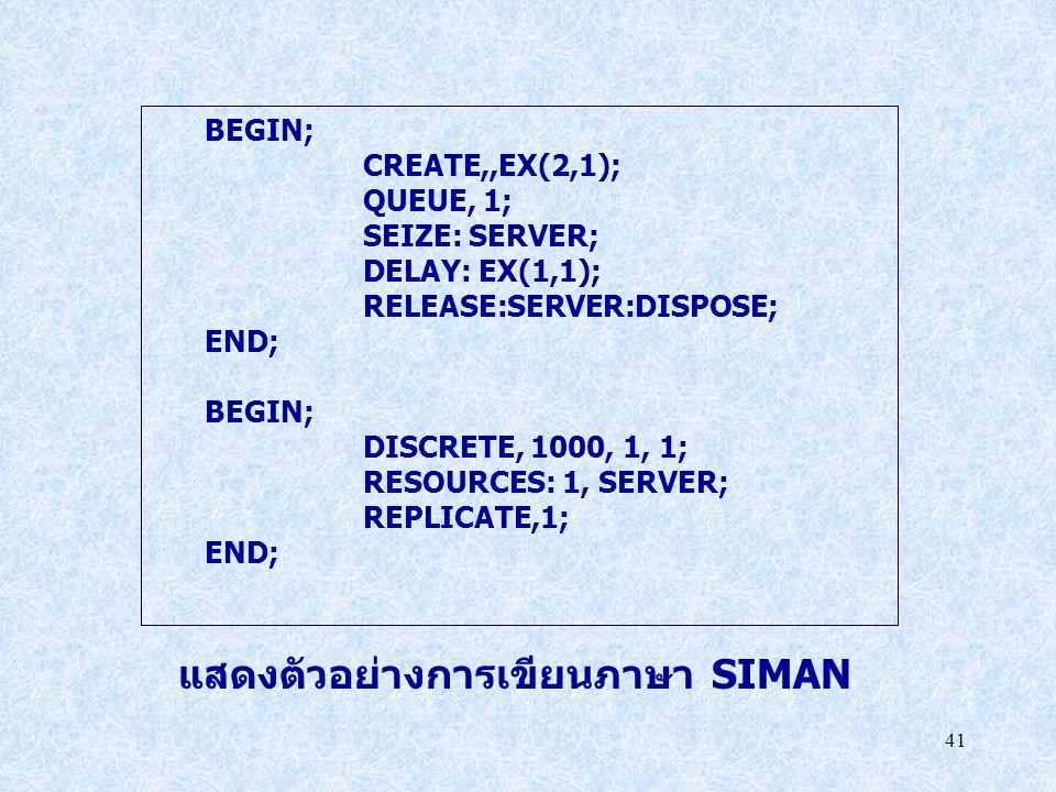 41 BEGIN; CREATE,,EX(2,1); QUEUE, 1; SEIZE: SERVER; DELAY: EX(1,1); RELEASE:SERVER:DISPOSE; END; BEGIN; DISCRETE, 1000, 1, 1; RESOURCES: 1, SERVER; RE
