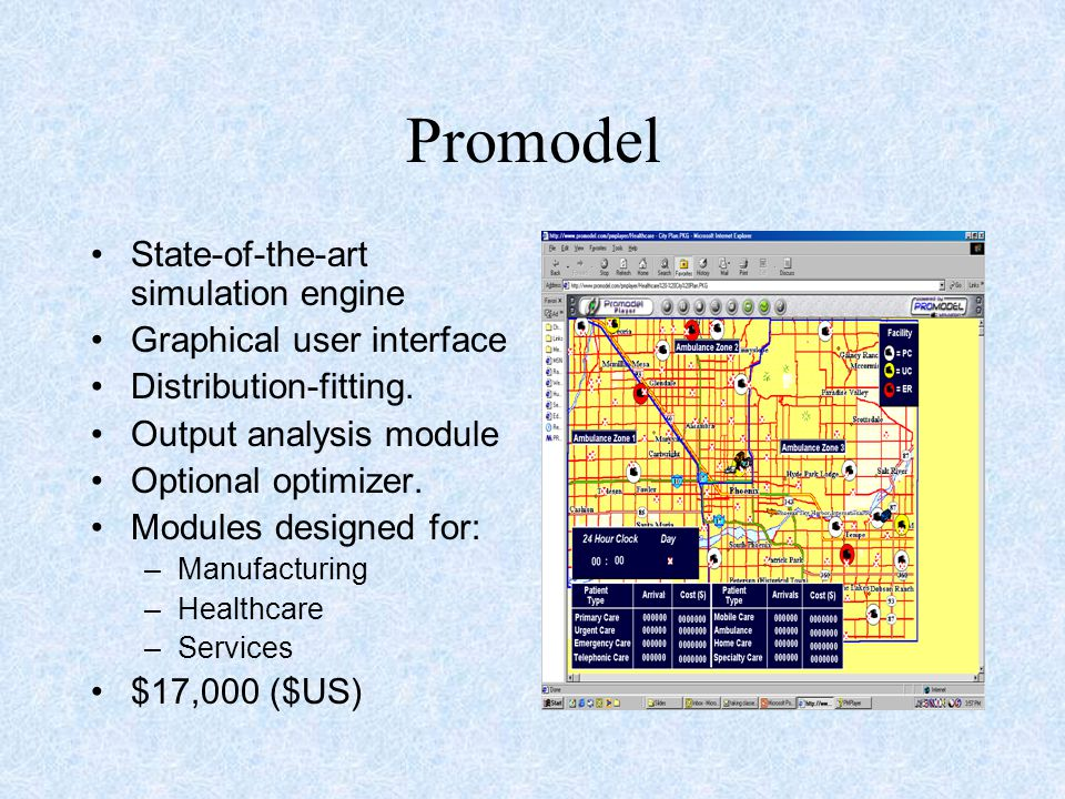 Promodel State-of-the-art simulation engine Graphical user interface Distribution-fitting. Output analysis module Optional optimizer. Modules designed