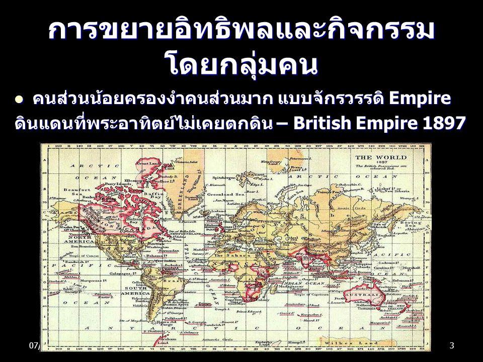 การขยายอิทธิพลและกิจกรรม โดยกลุ่มคน คนส่วนน้อยครองงำคนส่วนมาก แบบจักรวรรดิ Empire คนส่วนน้อยครองงำคนส่วนมาก แบบจักรวรรดิ Empire ดินแดนที่พระอาทิตย์ไม่