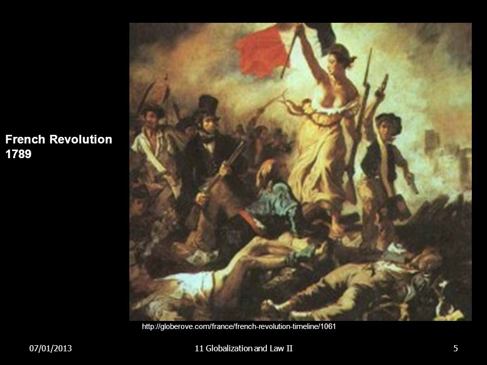 07/01/201311 Globalization and Law II5 French Revolution 1789 http://globerove.com/france/french-revolution-timeline/1061