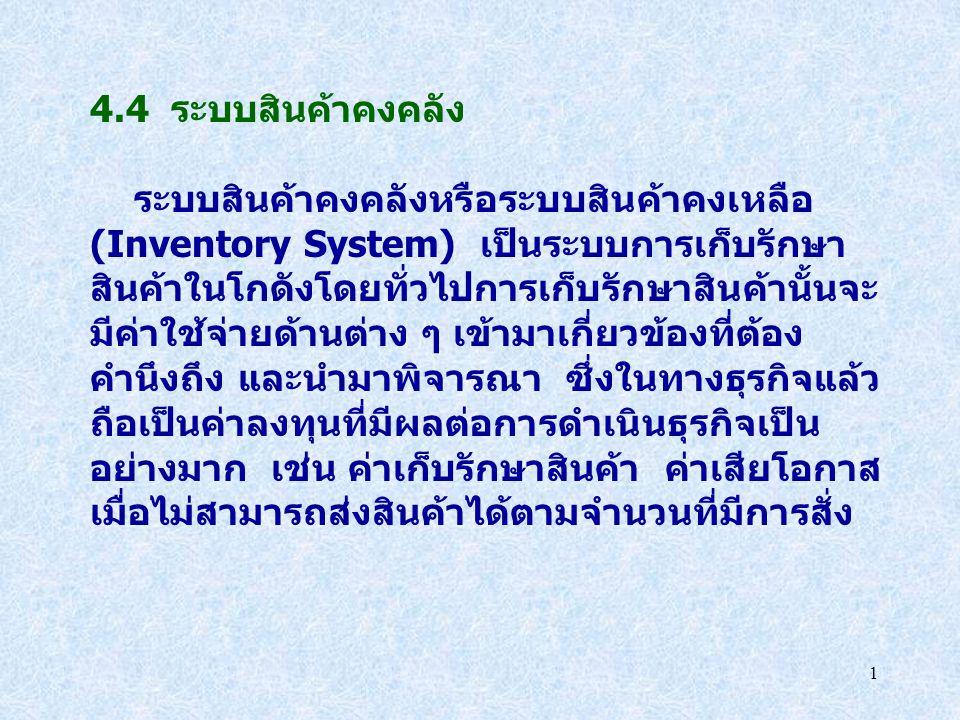 1 4.4 ระบบสินค้าคงคลัง ระบบสินค้าคงคลังหรือระบบสินค้าคงเหลือ (Inventory System) เป็นระบบการเก็บรักษา สินค้าในโกดังโดยทั่วไปการเก็บรักษาสินค้านั้นจะ มี