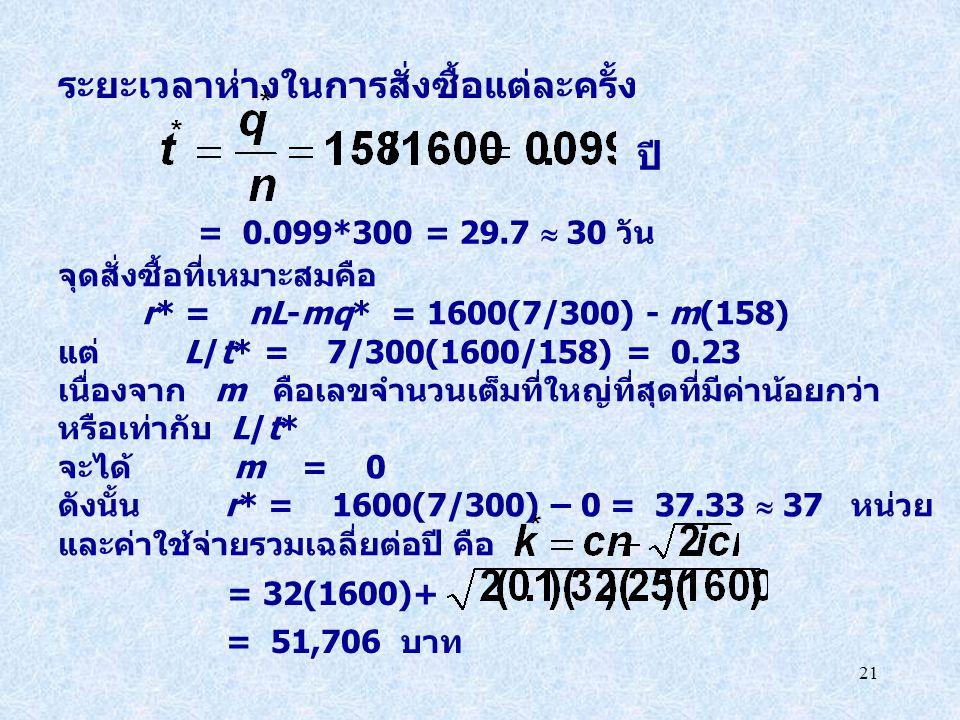 21 ระยะเวลาห่างในการสั่งซื้อแต่ละครั้ง ปี = 0.099*300 = 29.7  30 วัน จุดสั่งซื้อที่เหมาะสมคือ r* = nL-mq* = 1600(7/300) - m(158) แต่ L/t* = 7/300(160