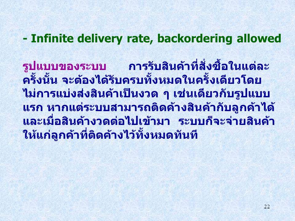 22 - Infinite delivery rate, backordering allowed รูปแบบของระบบ การรับสินค้าที่สั่งซื้อในแต่ละ ครั้งนั้น จะต้องได้รับครบทั้งหมดในครั้งเดียวโดย ไม่การแ