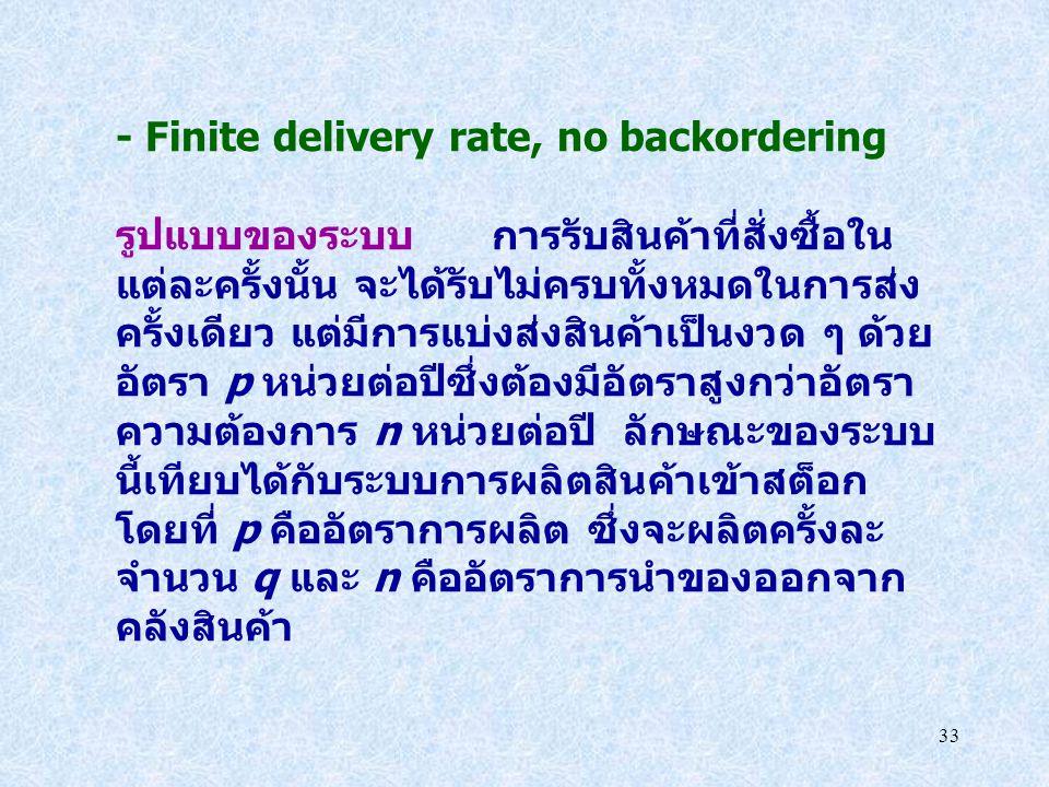 33 - Finite delivery rate, no backordering รูปแบบของระบบ การรับสินค้าที่สั่งซื้อใน แต่ละครั้งนั้น จะได้รับไม่ครบทั้งหมดในการส่ง ครั้งเดียว แต่มีการแบ่