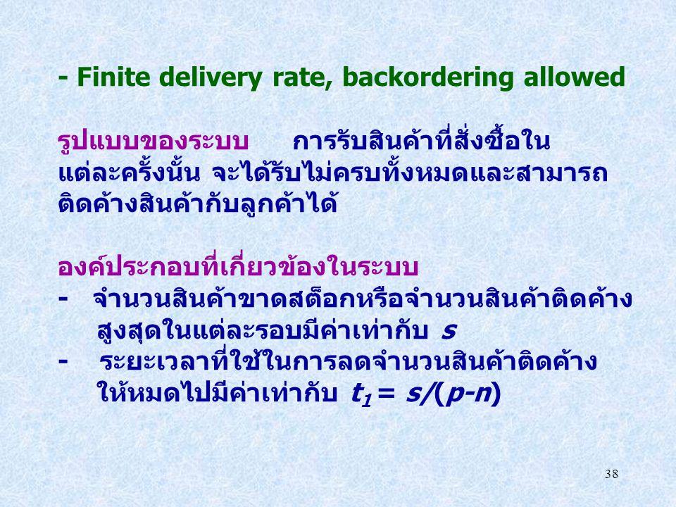 38 - Finite delivery rate, backordering allowed รูปแบบของระบบ การรับสินค้าที่สั่งซื้อใน แต่ละครั้งนั้น จะได้รับไม่ครบทั้งหมดและสามารถ ติดค้างสินค้ากับ