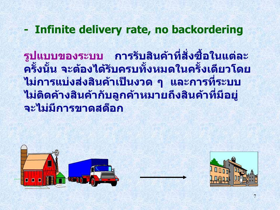 7 - Infinite delivery rate, no backordering รูปแบบของระบบ การรับสินค้าที่สั่งซื้อในแต่ละ ครั้งนั้น จะต้องได้รับครบทั้งหมดในครั้งเดียวโดย ไม่การแบ่งส่ง