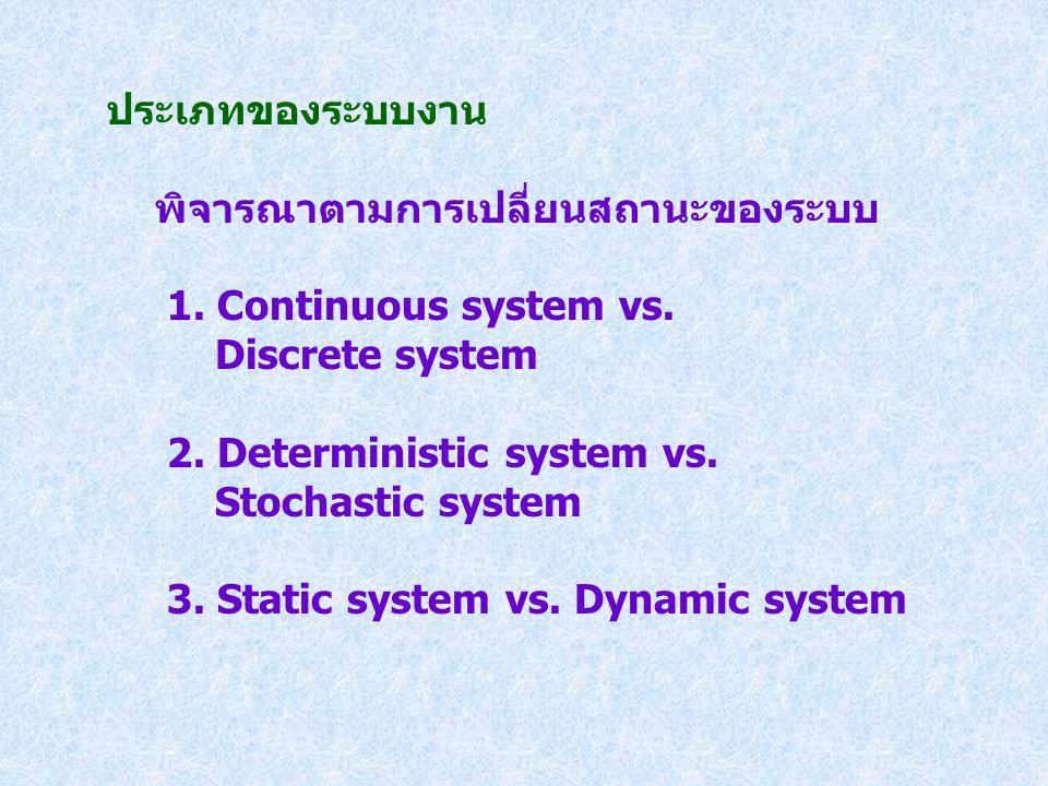 ประเภทของระบบงาน พิจารณาตามการเปลี่ยนสถานะของระบบ 1. Continuous system vs. Discrete system 2. Deterministic system vs. Stochastic system 3. Static sys