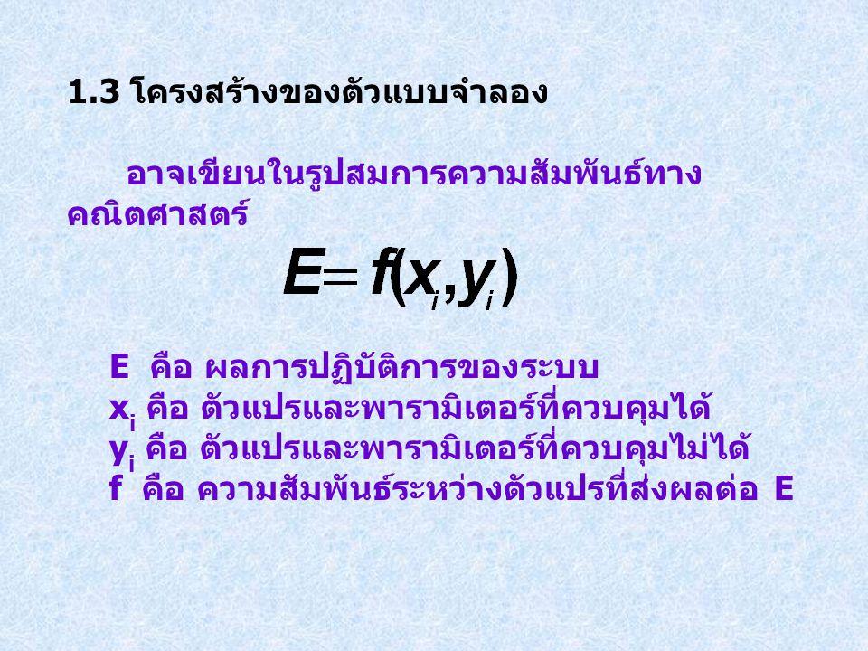 1.3 โครงสร้างของตัวแบบจำลอง อาจเขียนในรูปสมการความสัมพันธ์ทาง คณิตศาสตร์ E คือ ผลการปฏิบัติการของระบบ x i คือ ตัวแปรและพารามิเตอร์ที่ควบคุมได้ y i คือ