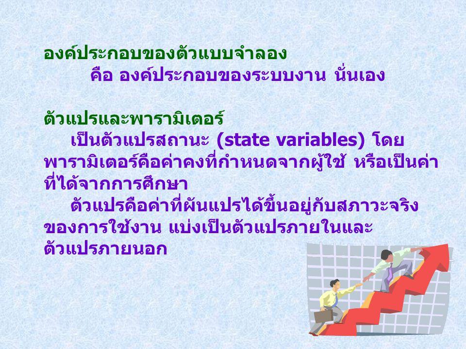 องค์ประกอบของตัวแบบจำลอง คือ องค์ประกอบของระบบงาน นั่นเอง ตัวแปรและพารามิเตอร์ เป็นตัวแปรสถานะ (state variables) โดย พารามิเตอร์คือค่าคงที่กำหนดจากผู้