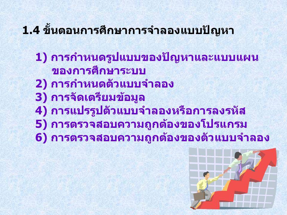 1.4 ขั้นตอนการศึกษาการจำลองแบบปัญหา 1) การกำหนดรูปแบบของปัญหาและแบบแผน ของการศึกษาระบบ 2) การกำหนดตัวแบบจำลอง 3) การจัดเตรียมข้อมูล 4) การแปรรูปตัวแบบ