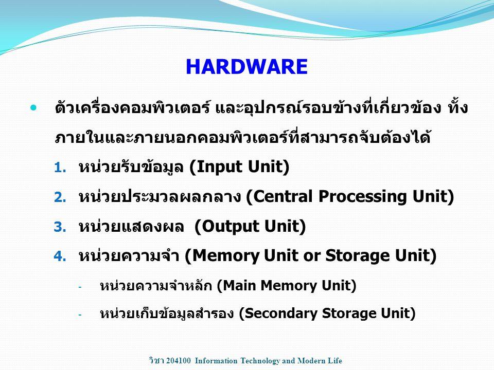 วิชา 204100 Information Technology and Modern Life HARDWARE ตัวเครื่องคอมพิวเตอร์ และอุปกรณ์รอบข้างที่เกี่ยวข้อง ทั้ง ภายในและภายนอกคอมพิวเตอร์ที่สามา