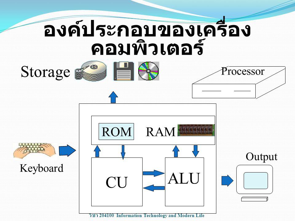 วิชา 204100 Information Technology and Modern Life องค์ประกอบของเครื่อง คอมพิวเตอร์ ROMRAM CU ALU Storage Processor Keyboard Output