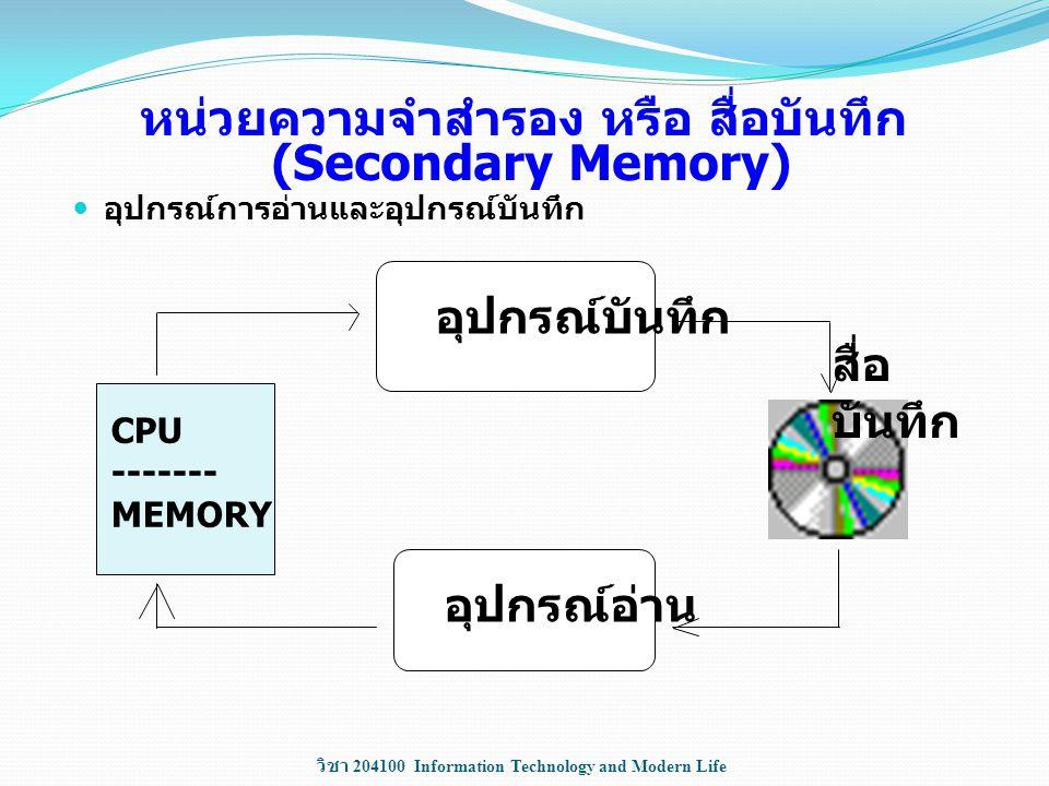 วิชา 204100 Information Technology and Modern Life หน่วยความจำสำรอง หรือ สื่อบันทึก (Secondary Memory) อุปกรณ์การอ่านและอุปกรณ์บันทึก อุปกรณ์บันทึก อุ
