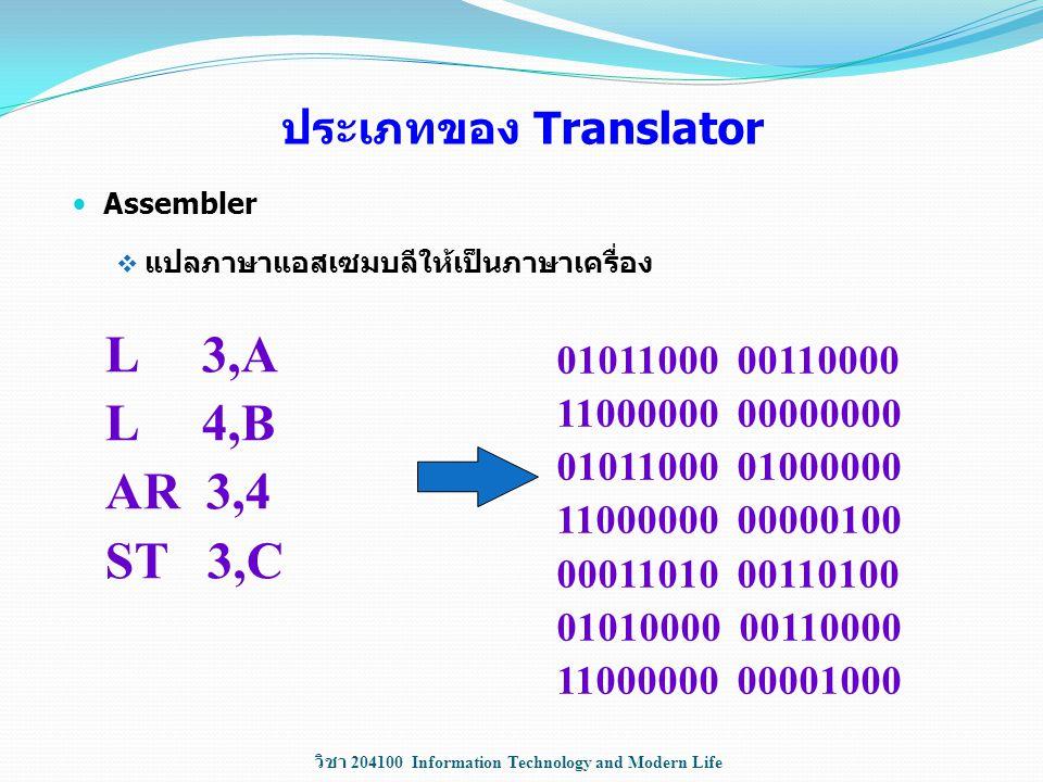 วิชา 204100 Information Technology and Modern Life ประเภทของ Translator Assembler  แปลภาษาแอสเซมบลีให้เป็นภาษาเครื่อง L 3,A L 4,B AR 3,4 ST 3,C 01011